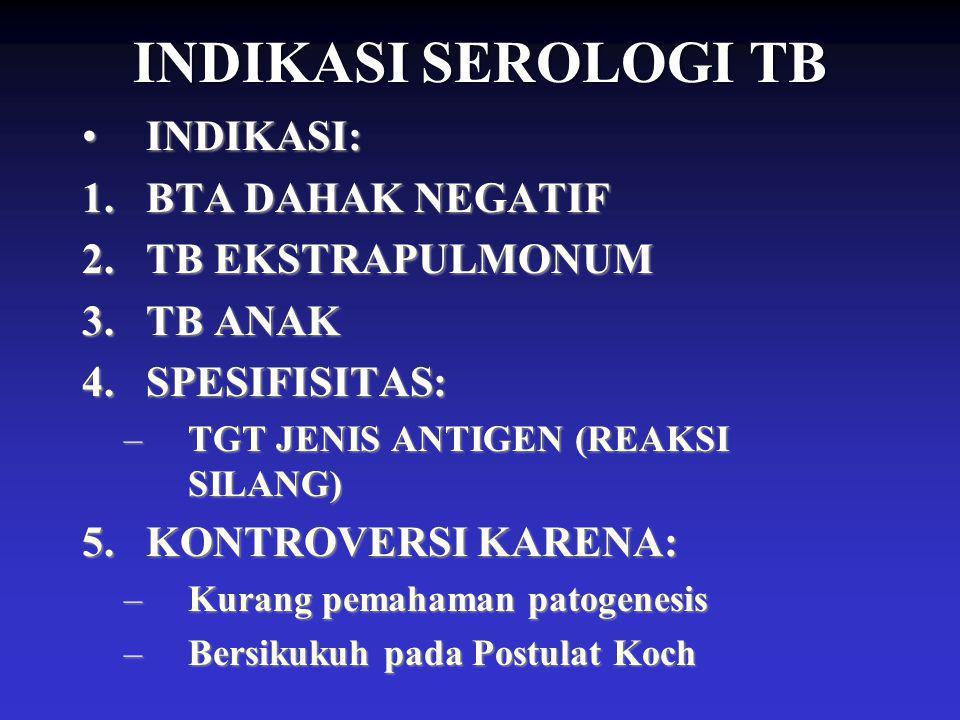 INDIKASI SEROLOGI TB INDIKASI:INDIKASI: 1.BTA DAHAK NEGATIF 2.TB EKSTRAPULMONUM 3.TB ANAK 4.SPESIFISITAS: –TGT JENIS ANTIGEN (REAKSI SILANG) 5.KONTROV