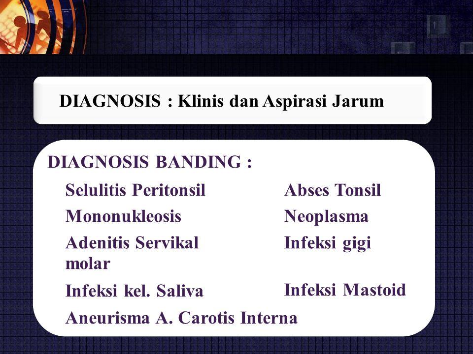 Selulitis Peritonsil Mononukleosis Adenitis Servikal molar Infeksi kel.