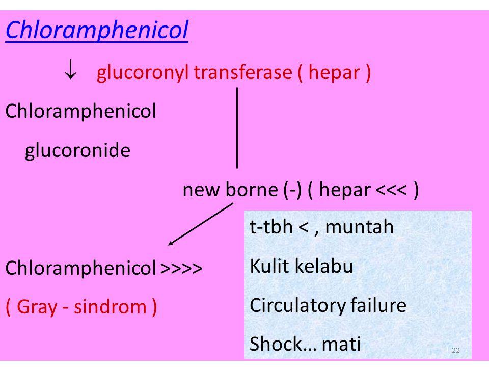Chloramphenicol  glucoronyl transferase ( hepar ) Chloramphenicol glucoronide new borne (-) ( hepar <<< ) Chloramphenicol >>>> ( Gray - sindrom ) t-t