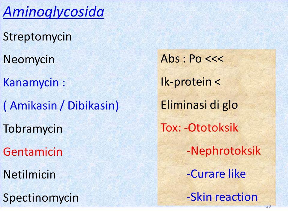Aminoglycosida Streptomycin Neomycin Kanamycin : ( Amikasin / Dibikasin) Tobramycin Gentamicin Netilmicin Spectinomycin Abs : Po <<< Ik-protein < Elim