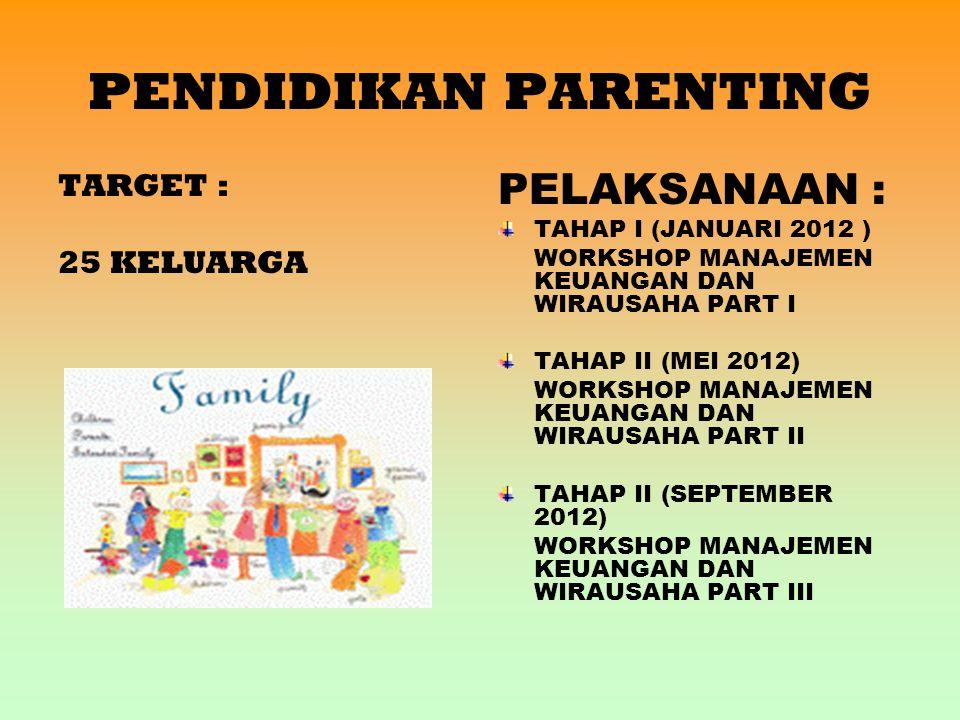 PENDIDIKAN PARENTING TARGET : 25 KELUARGA PELAKSANAAN : TAHAP I (JANUARI 2012 ) WORKSHOP MANAJEMEN KEUANGAN DAN WIRAUSAHA PART I TAHAP II (MEI 2012) WORKSHOP MANAJEMEN KEUANGAN DAN WIRAUSAHA PART II TAHAP II (SEPTEMBER 2012) WORKSHOP MANAJEMEN KEUANGAN DAN WIRAUSAHA PART III
