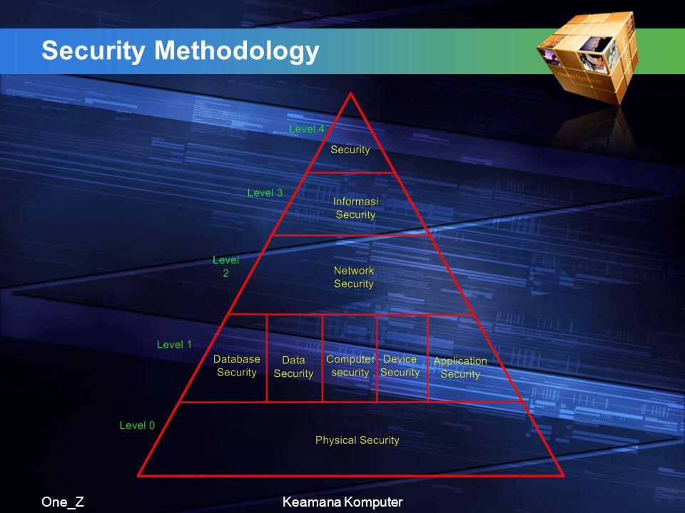 One_ZKeamana Komputer Security Methodology