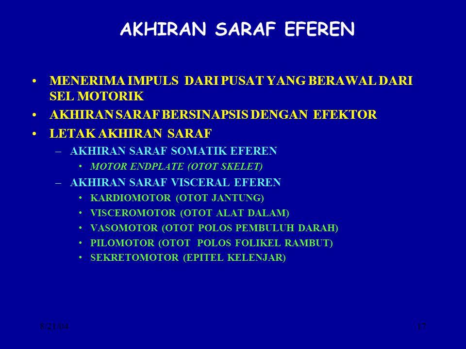 8/21/0417 AKHIRAN SARAF EFEREN MENERIMA IMPULS DARI PUSAT YANG BERAWAL DARI SEL MOTORIK AKHIRAN SARAF BERSINAPSIS DENGAN EFEKTOR LETAK AKHIRAN SARAF –