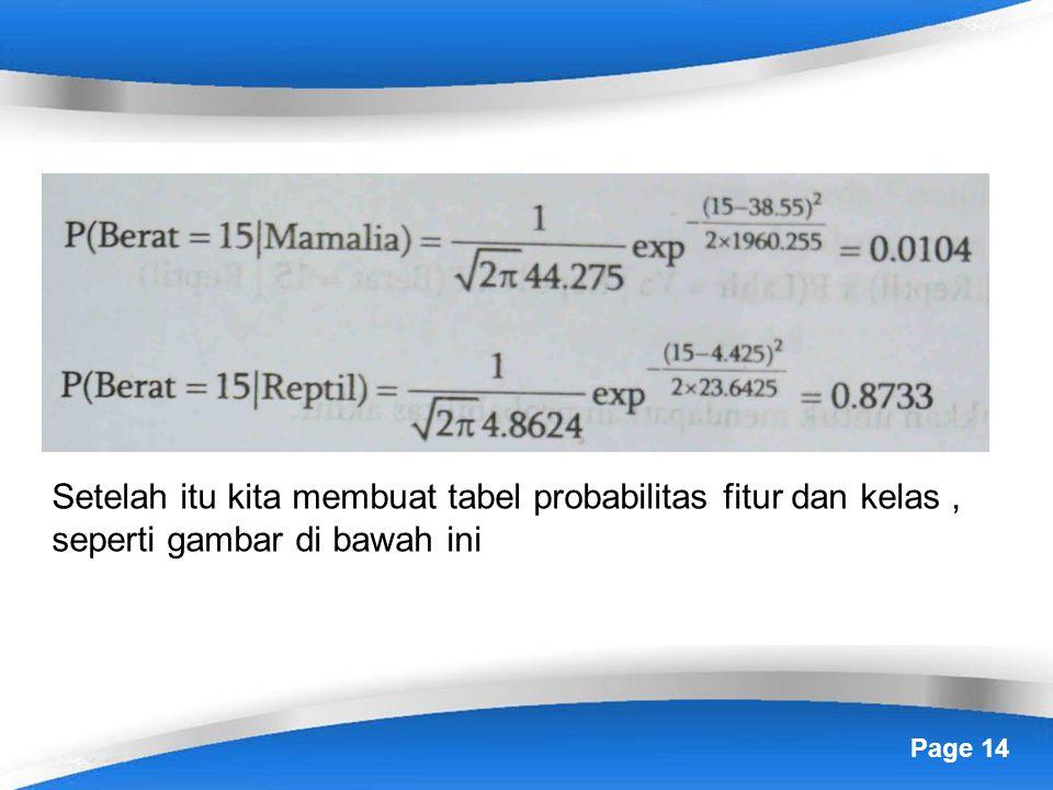 Page 14 Setelah itu kita membuat tabel probabilitas fitur dan kelas, seperti gambar di bawah ini