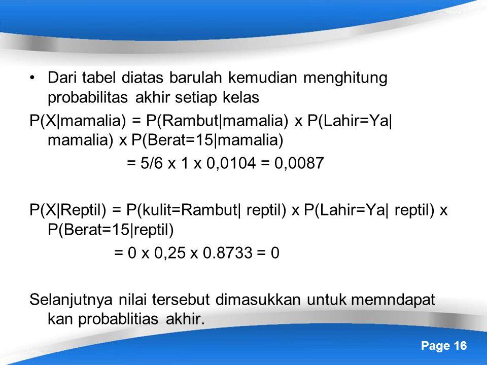 Page 16 Dari tabel diatas barulah kemudian menghitung probabilitas akhir setiap kelas P(X|mamalia) = P(Rambut|mamalia) x P(Lahir=Ya| mamalia) x P(Berat=15|mamalia) = 5/6 x 1 x 0,0104 = 0,0087 P(X|Reptil) = P(kulit=Rambut| reptil) x P(Lahir=Ya| reptil) x P(Berat=15|reptil) = 0 x 0,25 x 0.8733 = 0 Selanjutnya nilai tersebut dimasukkan untuk memndapat kan probablitias akhir.