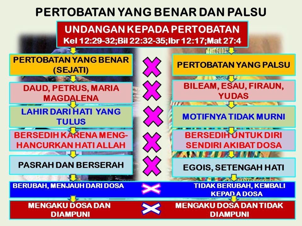 PERTOBATAN YANG BENAR DAN PALSU UNDANGAN KEPADA PERTOBATAN Kel 12:29-32;Bil 22:32-35;Ibr 12:17;Mat 27:4 PERTOBATAN YANG BENAR (SEJATI) PERTOBATAN YANG