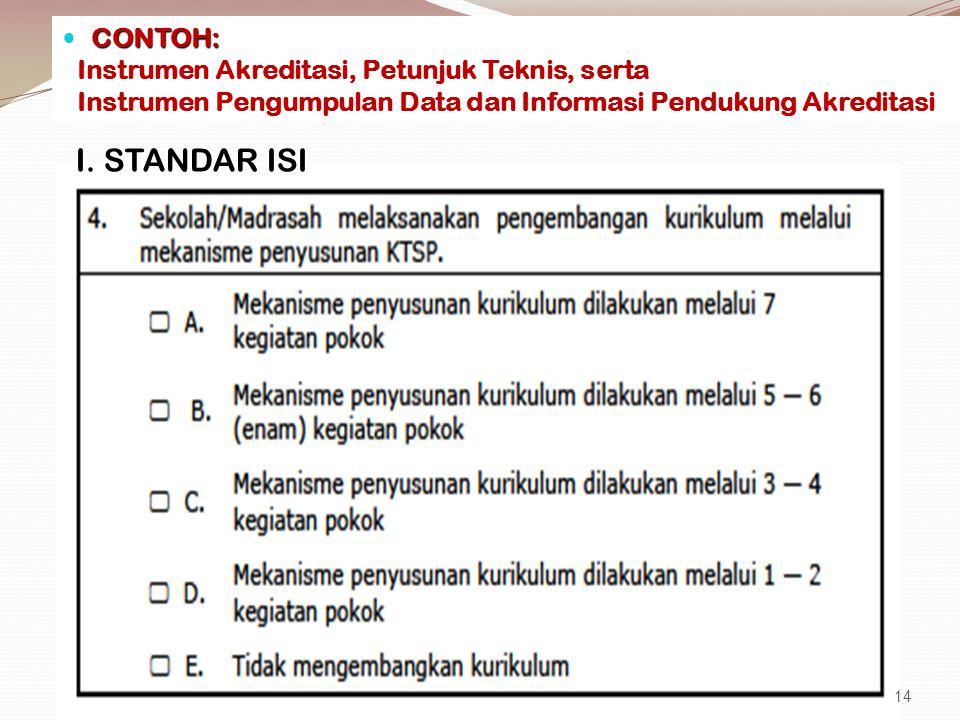 CONTOH: CONTOH: Instrumen Akreditasi, Petunjuk Teknis, serta Instrumen Pengumpulan Data dan Informasi Pendukung Akreditasi I. STANDAR ISI 14