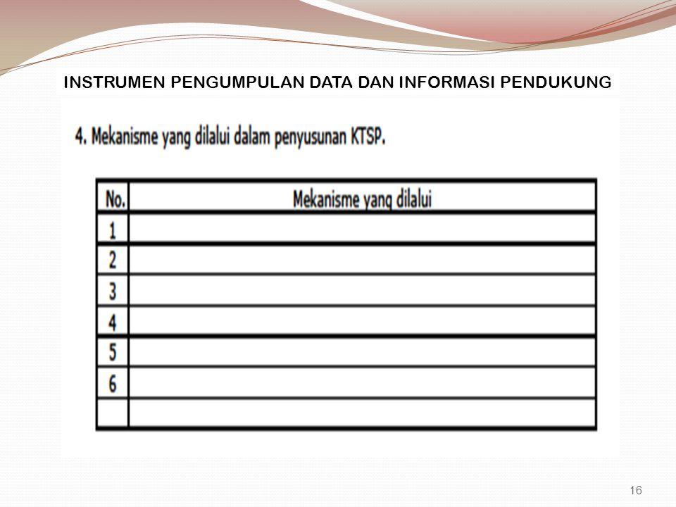 INSTRUMEN PENGUMPULAN DATA DAN INFORMASI PENDUKUNG 16