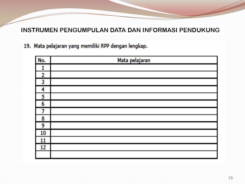 INSTRUMEN PENGUMPULAN DATA DAN INFORMASI PENDUKUNG 19