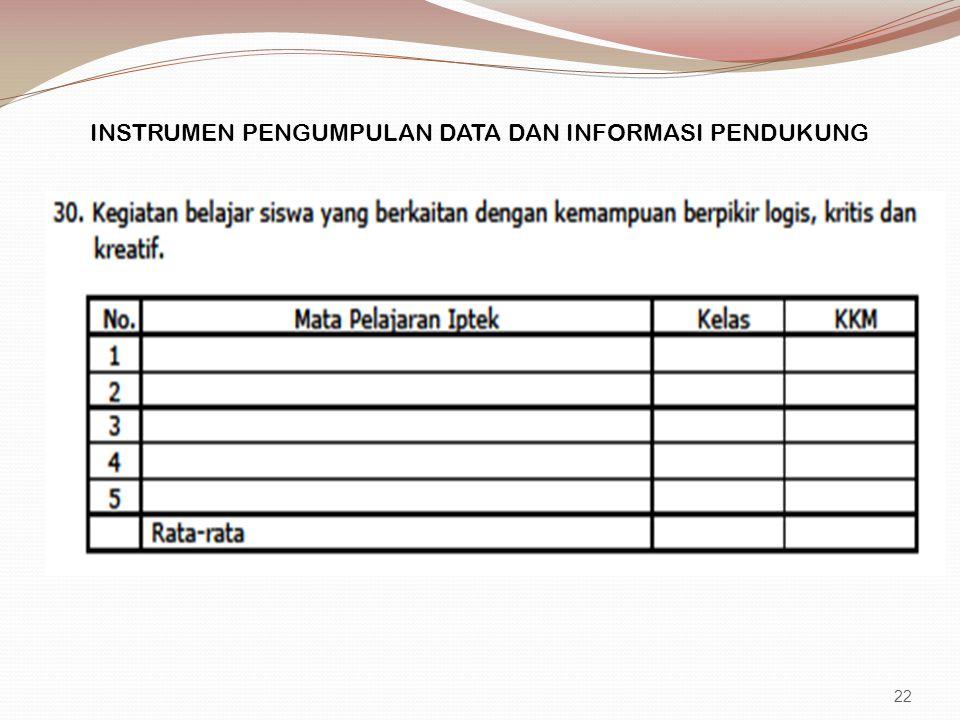 INSTRUMEN PENGUMPULAN DATA DAN INFORMASI PENDUKUNG 22