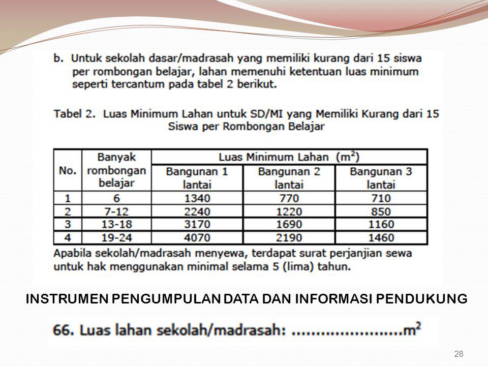 INSTRUMEN PENGUMPULAN DATA DAN INFORMASI PENDUKUNG 28