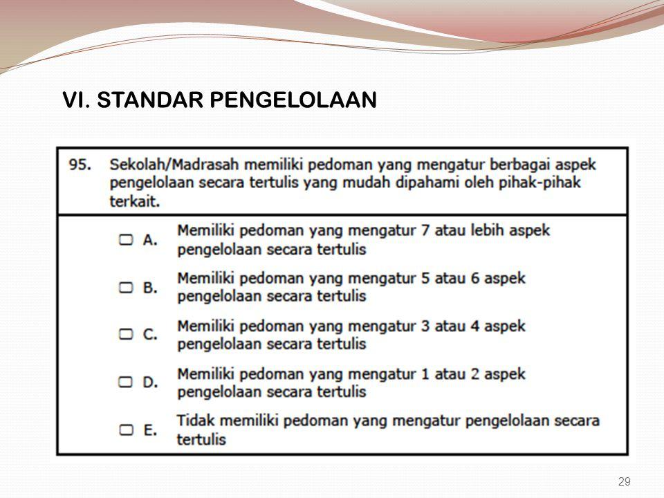 VI. STANDAR PENGELOLAAN 29