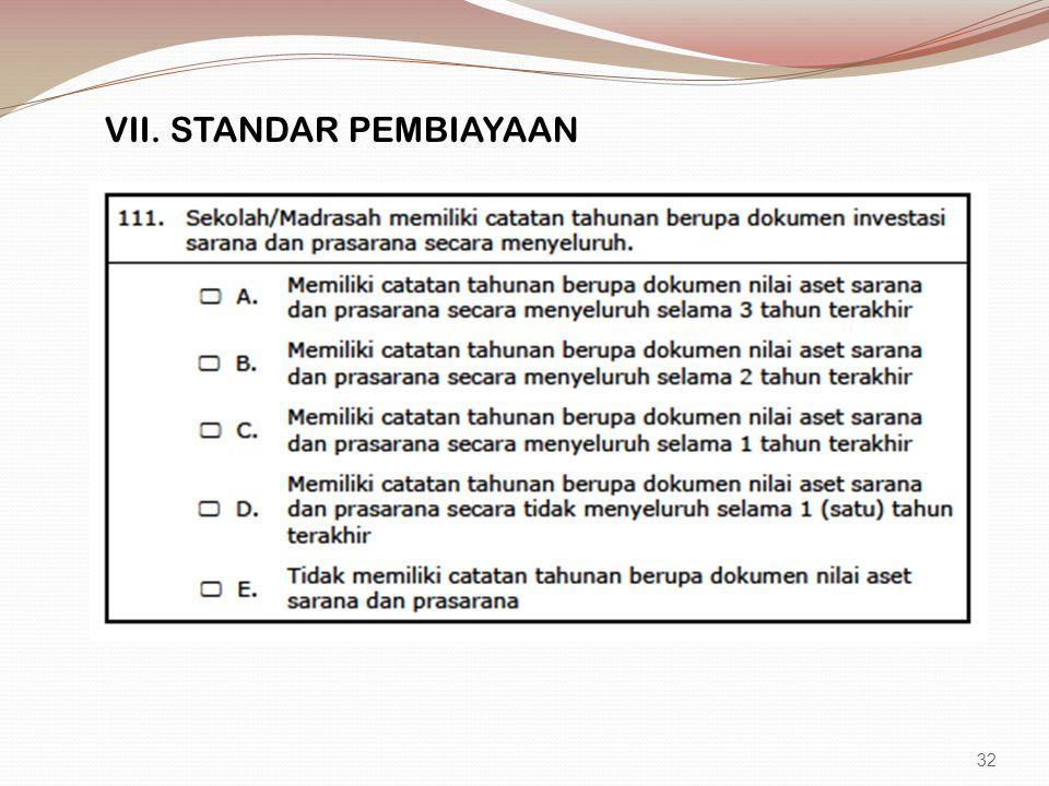 VII. STANDAR PEMBIAYAAN 32