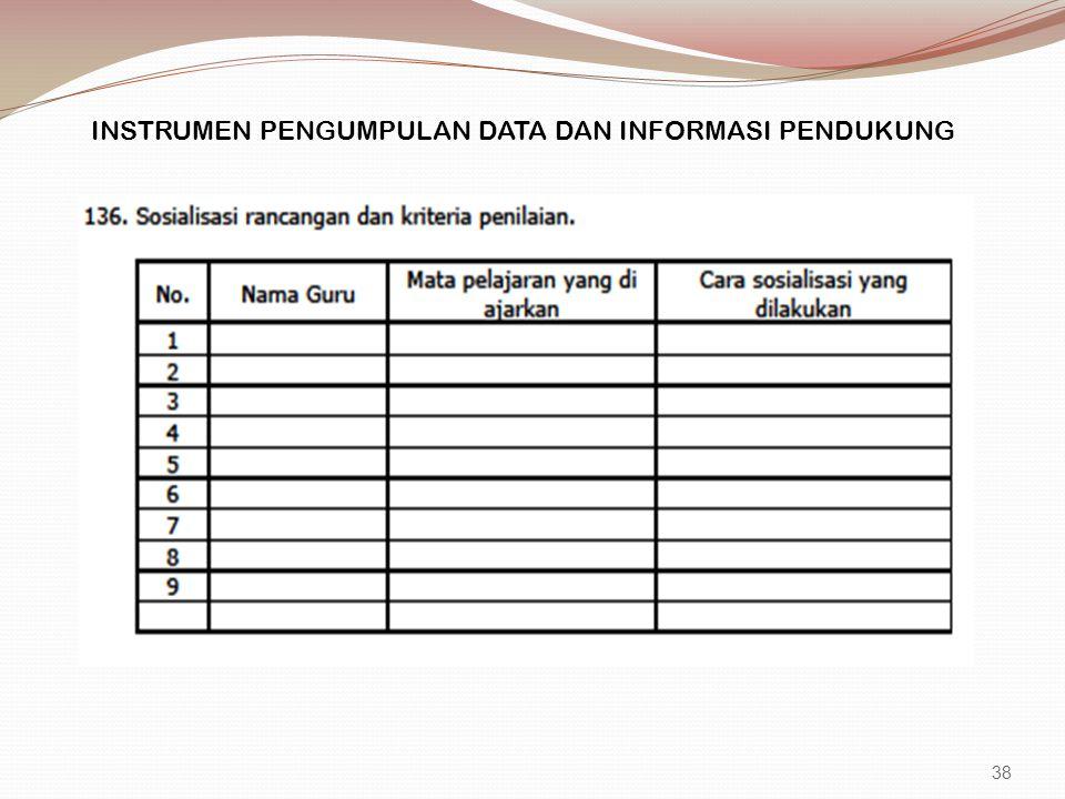 INSTRUMEN PENGUMPULAN DATA DAN INFORMASI PENDUKUNG 38