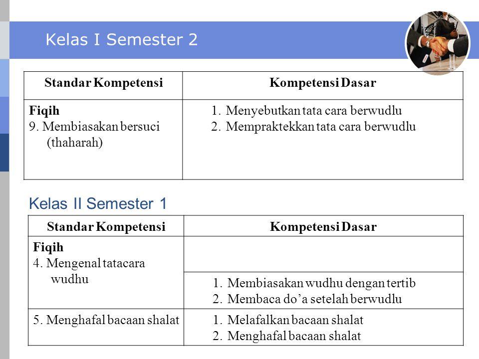 Kelas I Semester 2 Standar KompetensiKompetensi Dasar Fiqih 9. Membiasakan bersuci (thaharah) 1.Menyebutkan tata cara berwudlu 2.Mempraktekkan tata ca