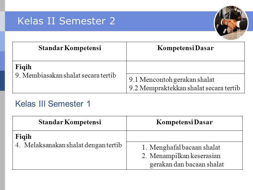 Kelas II Semester 2 Standar KompetensiKompetensi Dasar Fiqih 9. Membiasakan shalat secara tertib 9.1 Mencontoh gerakan shalat 9.2 Mempraktekkan shalat