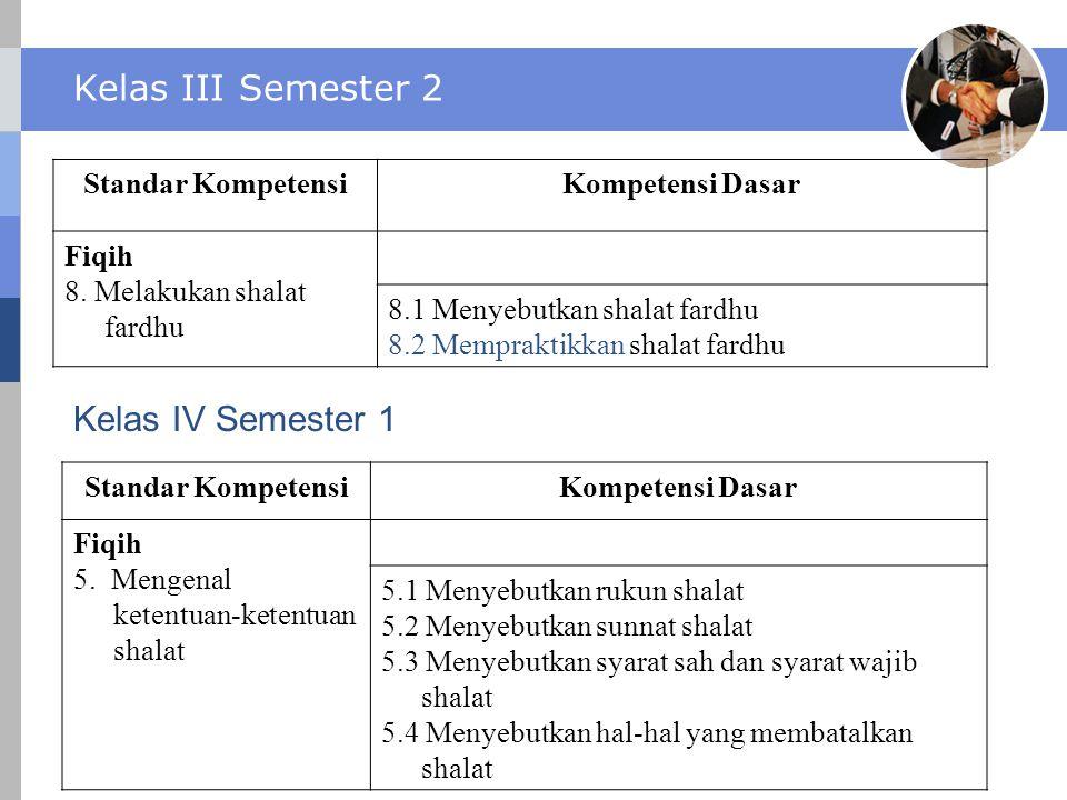 Kelas III Semester 2 Standar KompetensiKompetensi Dasar Fiqih 8.