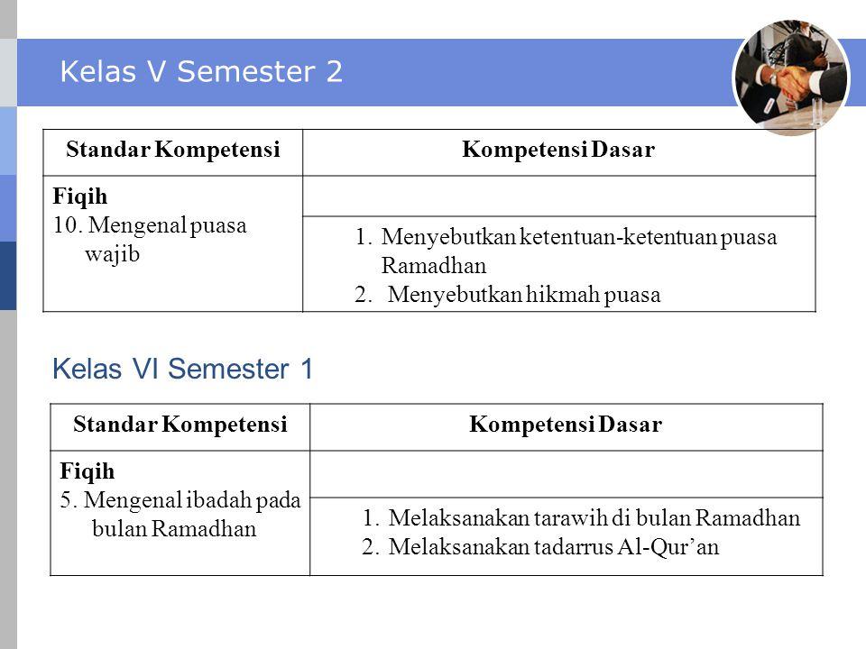 Kelas V Semester 2 Standar KompetensiKompetensi Dasar Fiqih 10.