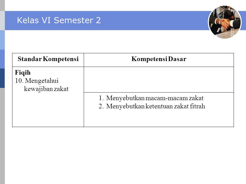 Kelas VI Semester 2 Standar KompetensiKompetensi Dasar Fiqih 10. Mengetahui kewajiban zakat 1.Menyebutkan macam-macam zakat 2.Menyebutkan ketentuan za