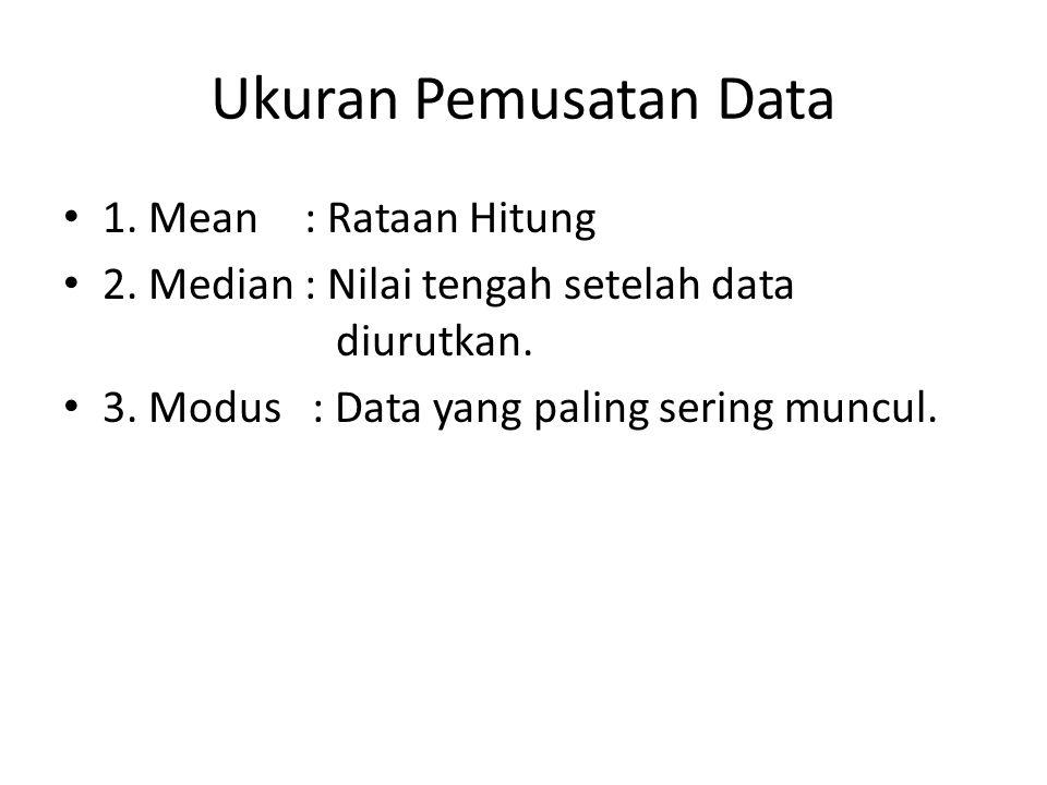 Jenis Data Data cacahan: Data cacahan: 1. Data banyaknya bidan di sebuah rumah bersalin. 1. Data banyaknya bidan di sebuah rumah bersalin. 2. Data ban
