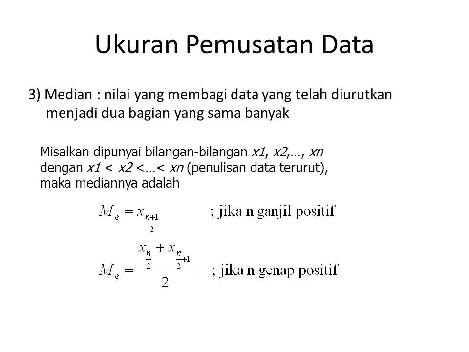 Ukuran Pemusatan Data 1) Mean (rata-rata):. = = (data tunggal) (data berkelompok)