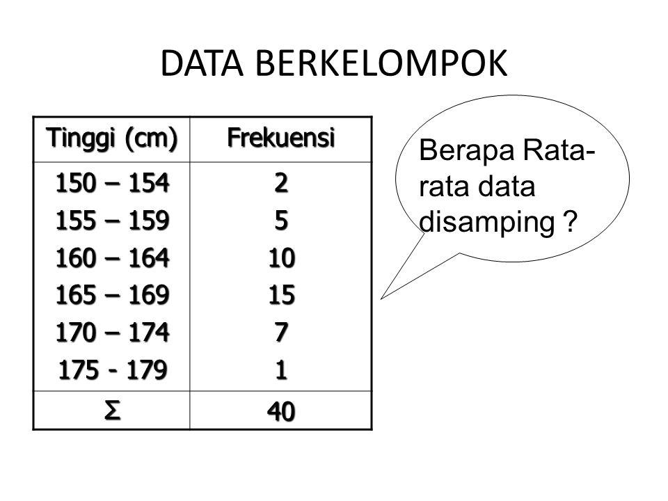 TABEL DISTRIBUSI FREKUENSI Tabel distribusi frekuensi tunggal Tabel distribusi frekuensi kelompok Data Nilai Ulangan Matematika 20 siswa sebagai berik