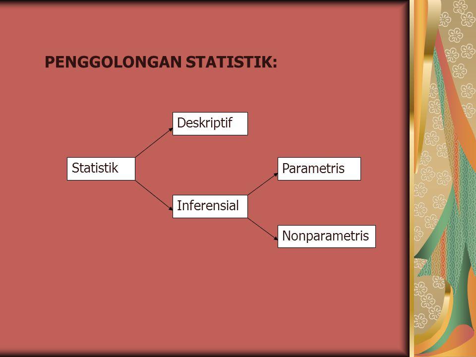 4.Jika data berikut mempunyai rata-rata 7,06 tentukan nilai a ! NilaiFrekuensi 456789102614a1083