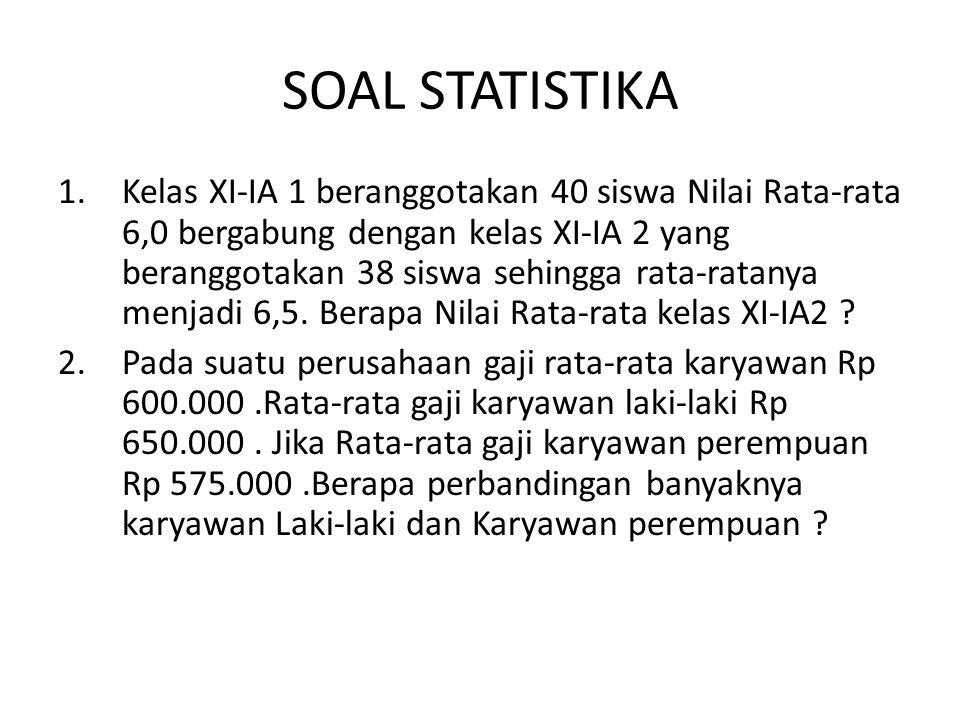 Rata-rata _ X = ∑f i X i ∑f i = 6595 987 = 6,68