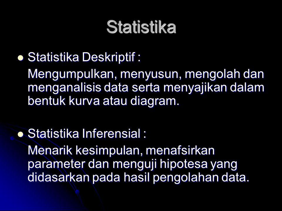 Ukuran Pemusatan Data 3) Median : nilai yang membagi data yang telah diurutkan menjadi dua bagian yang sama banyak Misalkan dipunyai bilangan-bilangan x1, x2,…, xn dengan x1 < x2 <…< xn (penulisan data terurut), maka mediannya adalah