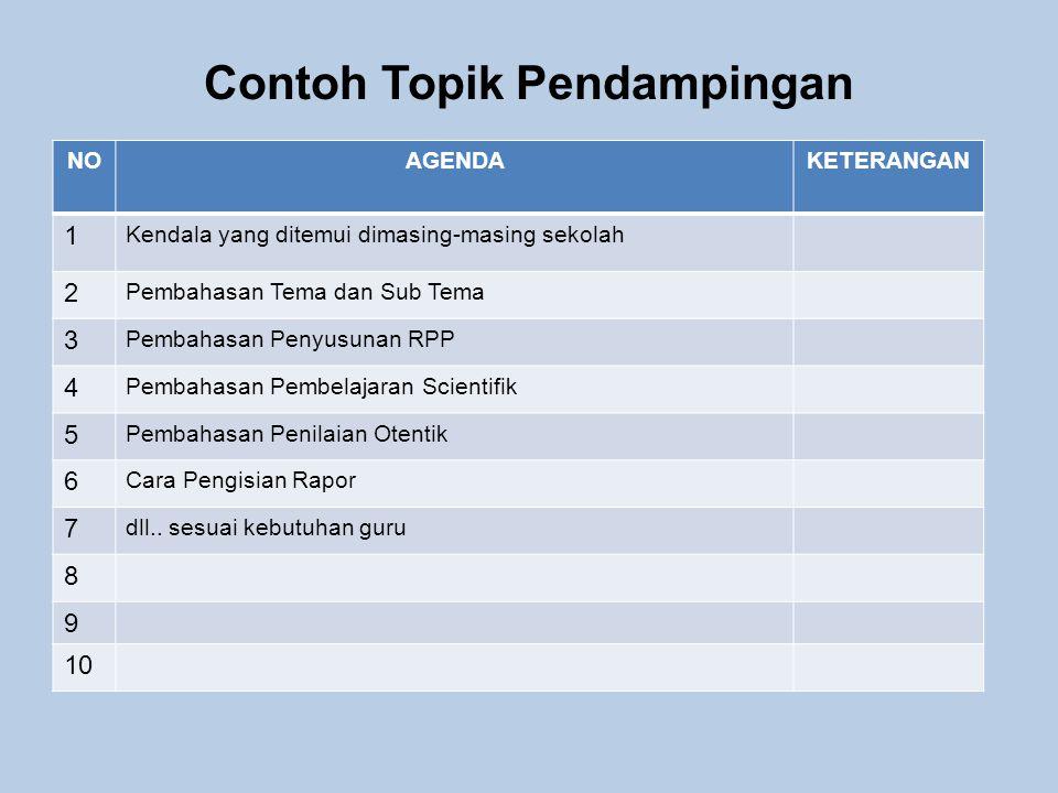 NOAGENDAKETERANGAN 1 Kendala yang ditemui dimasing-masing sekolah 2 Pembahasan Tema dan Sub Tema 3 Pembahasan Penyusunan RPP 4 Pembahasan Pembelajaran