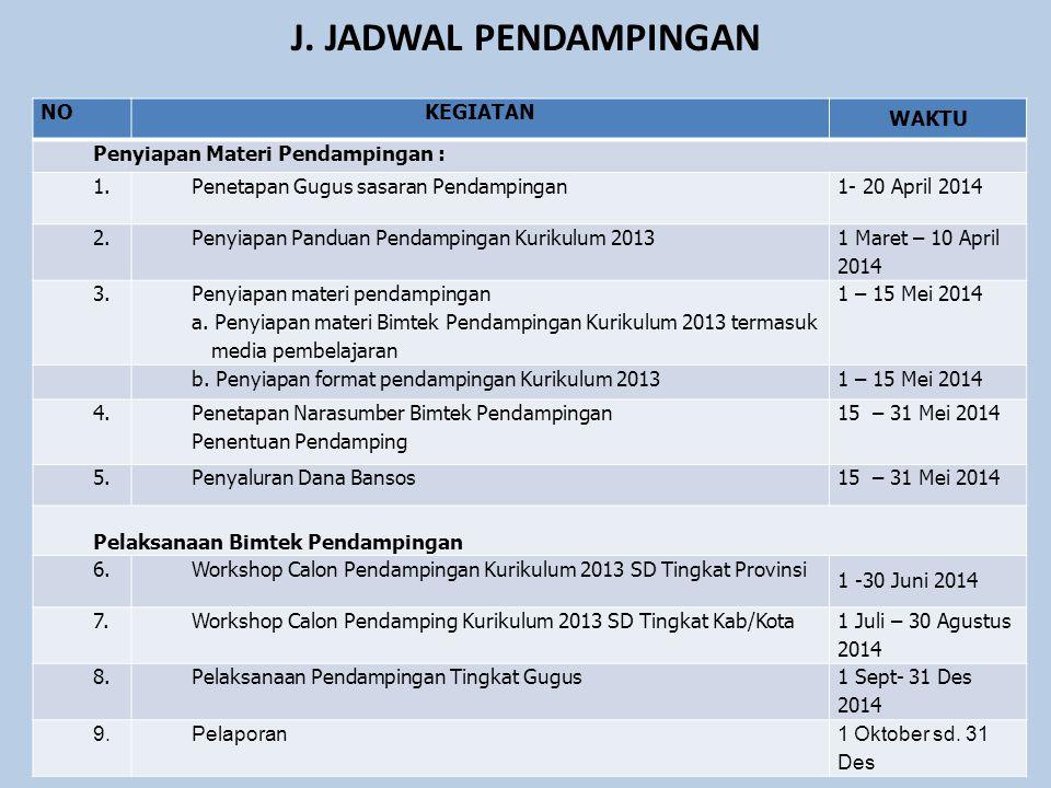 J. JADWAL PENDAMPINGAN NOKEGIATAN WAKTU Penyiapan Materi Pendampingan : 1.Penetapan Gugus sasaran Pendampingan1- 20 April 2014 2.Penyiapan Panduan Pen