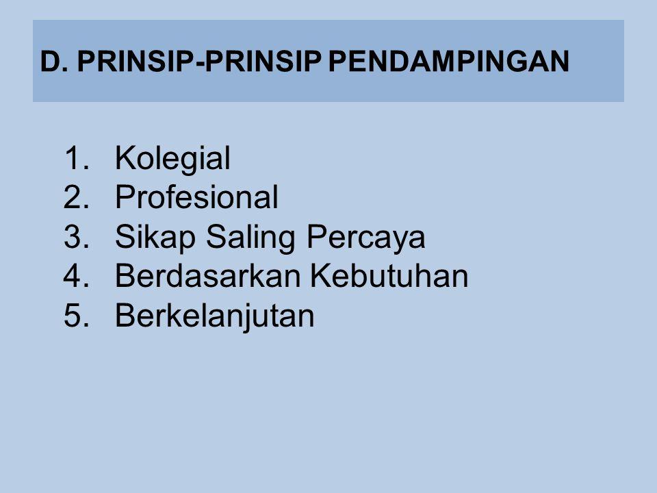 D. PRINSIP-PRINSIP PENDAMPINGAN 1.Kolegial 2.Profesional 3.Sikap Saling Percaya 4.Berdasarkan Kebutuhan 5.Berkelanjutan