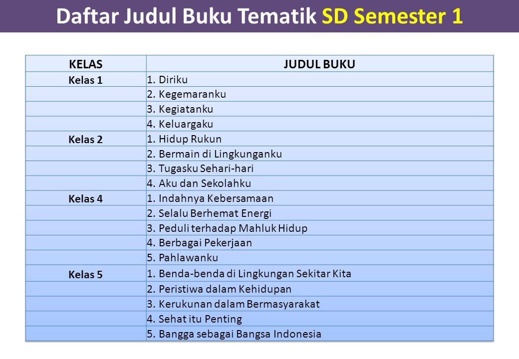 Daftar Judul Buku Tematik SD Semester 1