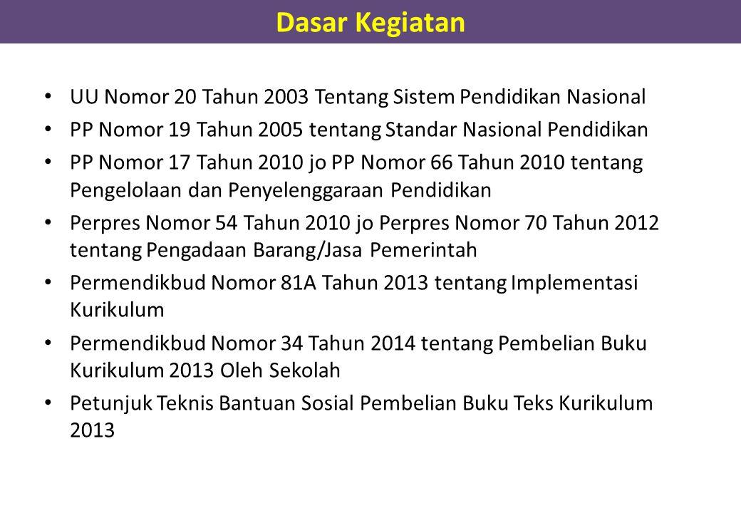 Dasar Kegiatan UU Nomor 20 Tahun 2003 Tentang Sistem Pendidikan Nasional PP Nomor 19 Tahun 2005 tentang Standar Nasional Pendidikan PP Nomor 17 Tahun