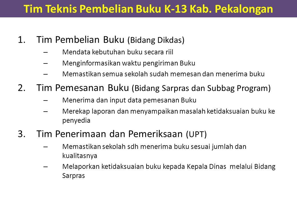 Tim Teknis Pembelian Buku K-13 Kab.