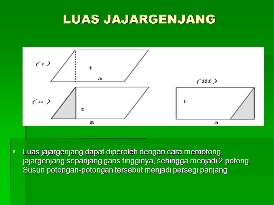 LUAS JAJARGENJANG  Luas jajargenjang dapat diperoleh dengan cara memotong jajargenjang sepanjang garis tingginya, sehingga menjadi 2 potong.