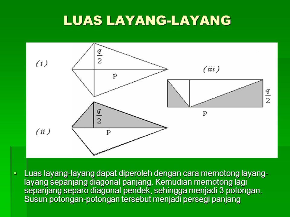 LUAS LAYANG-LAYANG  Luas layang-layang dapat diperoleh dengan cara memotong layang- layang sepanjang diagonal panjang.