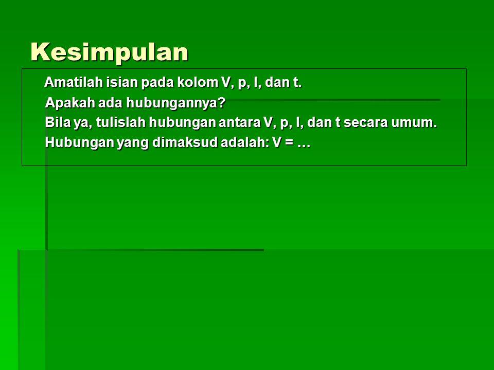 Amatilah isian pada kolom V, p, l, dan t.Amatilah isian pada kolom V, p, l, dan t.