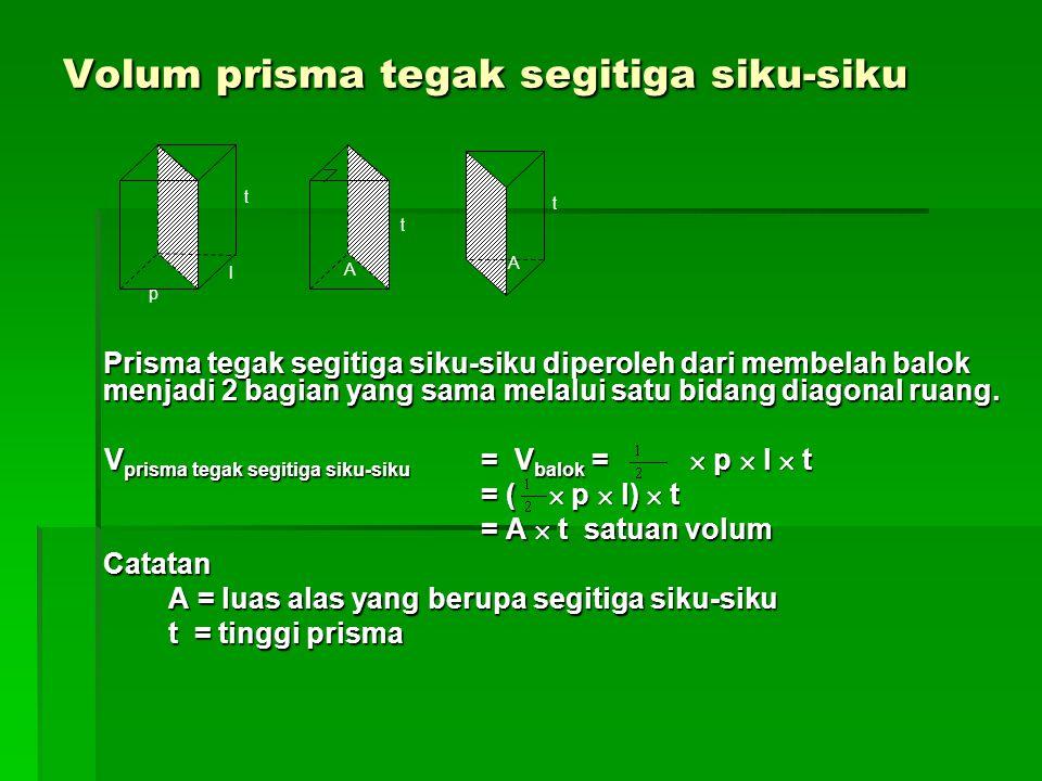 Volum prisma tegak segitiga siku-siku Prisma tegak segitiga siku-siku diperoleh dari membelah balok menjadi 2 bagian yang sama melalui satu bidang diagonal ruang.