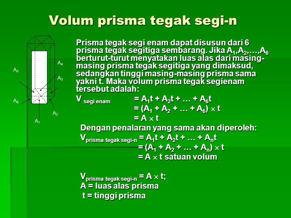Volum prisma tegak segi-n Prisma tegak segi enam dapat disusun dari 6 prisma tegak segitiga sembarang.