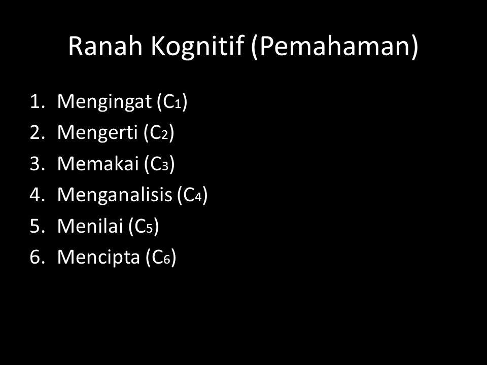 Ranah Kognitif (Pemahaman) 1.Mengingat (C 1 ) 2.Mengerti (C 2 ) 3.Memakai (C 3 ) 4.Menganalisis (C 4 ) 5.Menilai (C 5 ) 6.Mencipta (C 6 )