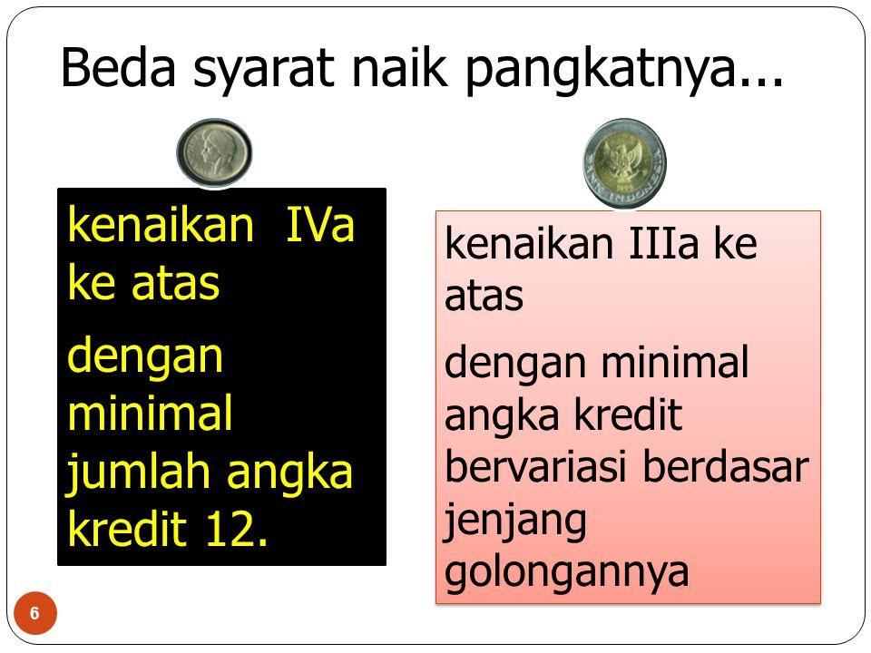 6 kenaikan IVa ke atas dengan minimal jumlah angka kredit 12.