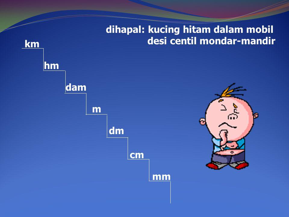 LUAS DAN KELILING SEGI TIGA t a b c LUAS SEGI TIGA = ½(a X t) KELILING SEGI TIGA = a+b+c