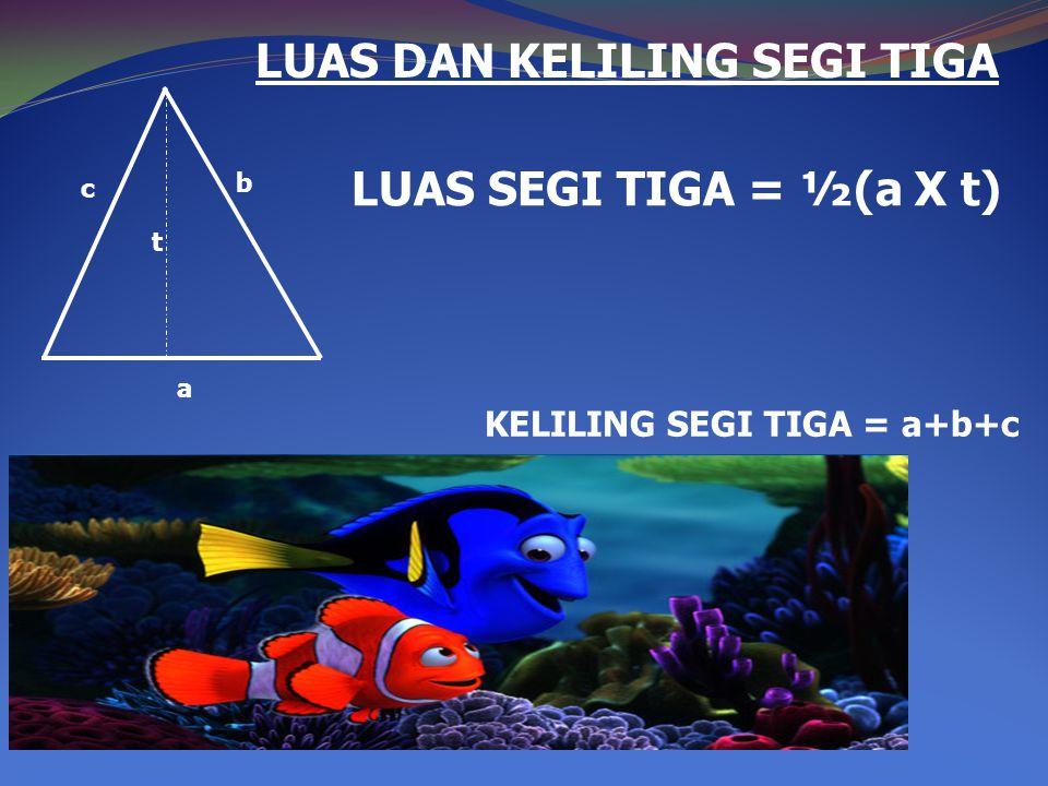 LUAS LAYANG-LAYANG = ½ DIAGONAL X DIAGONAL