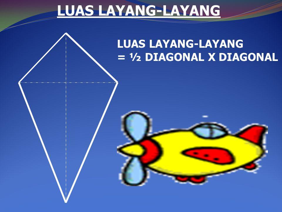 LUAS BELAHAN KETUPAT = ½ DIAGONAL X DIAGONAL