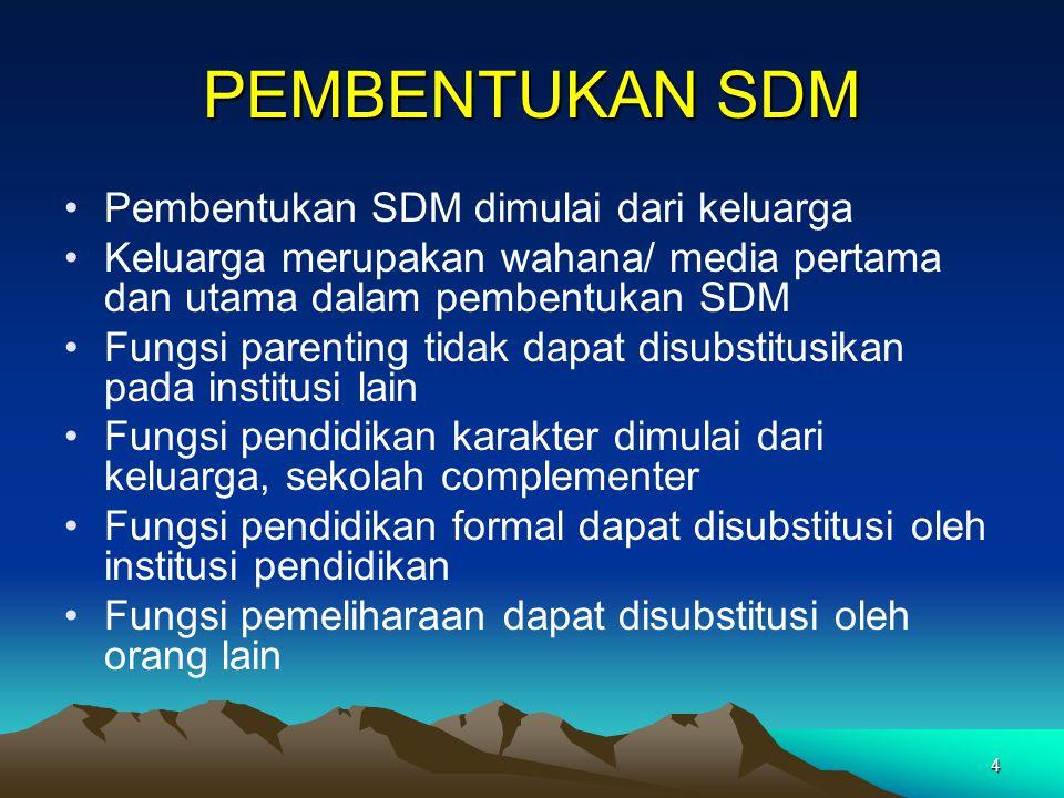 4 PEMBENTUKAN SDM Pembentukan SDM dimulai dari keluarga Keluarga merupakan wahana/ media pertama dan utama dalam pembentukan SDM Fungsi parenting tida