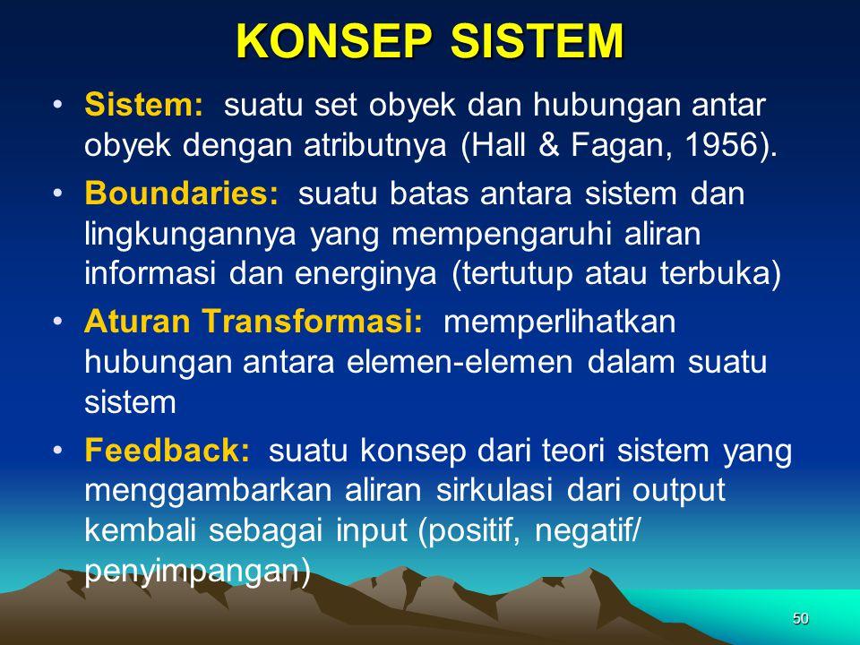 50 KONSEP SISTEM Sistem: suatu set obyek dan hubungan antar obyek dengan atributnya (Hall & Fagan, 1956). Boundaries: suatu batas antara sistem dan li