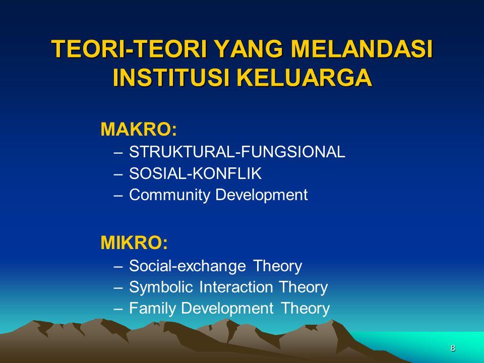 8 TEORI-TEORI YANG MELANDASI INSTITUSI KELUARGA MAKRO: –STRUKTURAL-FUNGSIONAL –SOSIAL-KONFLIK –Community Development MIKRO: –Social-exchange Theory –S