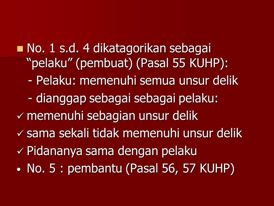 """No. 1 s.d. 4 dikatagorikan sebagai """"pelaku"""" (pembuat) (Pasal 55 KUHP): No. 1 s.d. 4 dikatagorikan sebagai """"pelaku"""" (pembuat) (Pasal 55 KUHP): - Pelaku"""