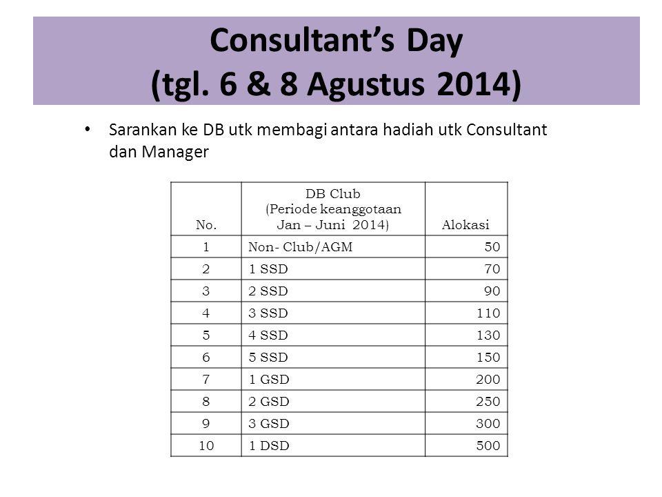 Consultant's Day (tgl. 6 & 8 Agustus 2014) Sarankan ke DB utk membagi antara hadiah utk Consultant dan Manager No. DB Club (Periode keanggotaan Jan –